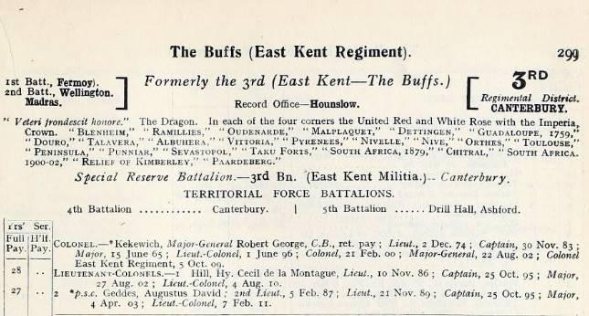 Hart's Army List 1914