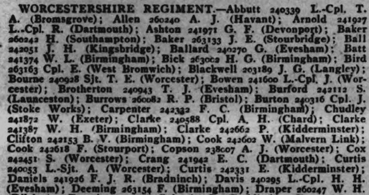 Worcestershire Regiment WW1 Casualty List