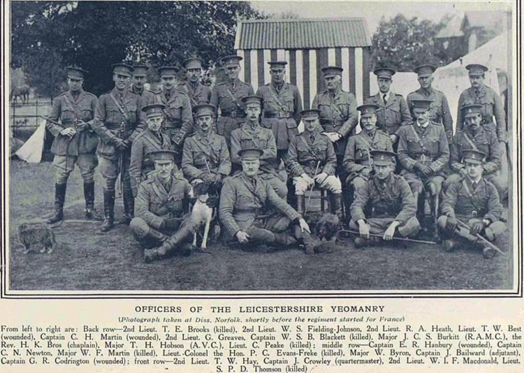 British Yeomanry Regiments