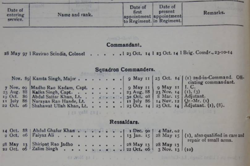 Imperial Service Troops Army List